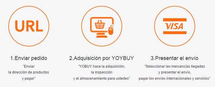 Yoybuy compras